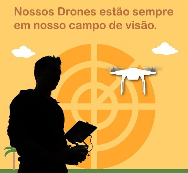 Fique de olho no seu drone.